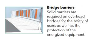 Diagram of Metrolinx barriers for overhead bridges