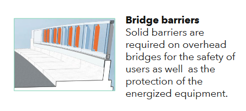 Diagram of Metrolinx barriers for overhead bridges